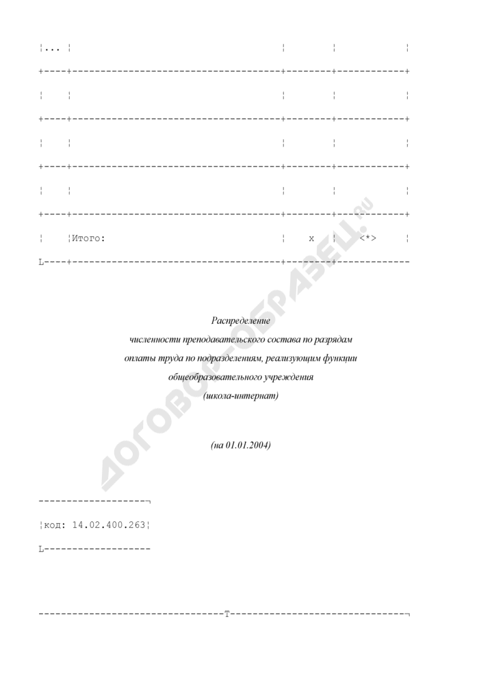 Распределение должностей преподавательского состава по разрядам оплаты труда по подразделениям, реализующим функции общеобразовательного учреждения (школа-интернат). Страница 2