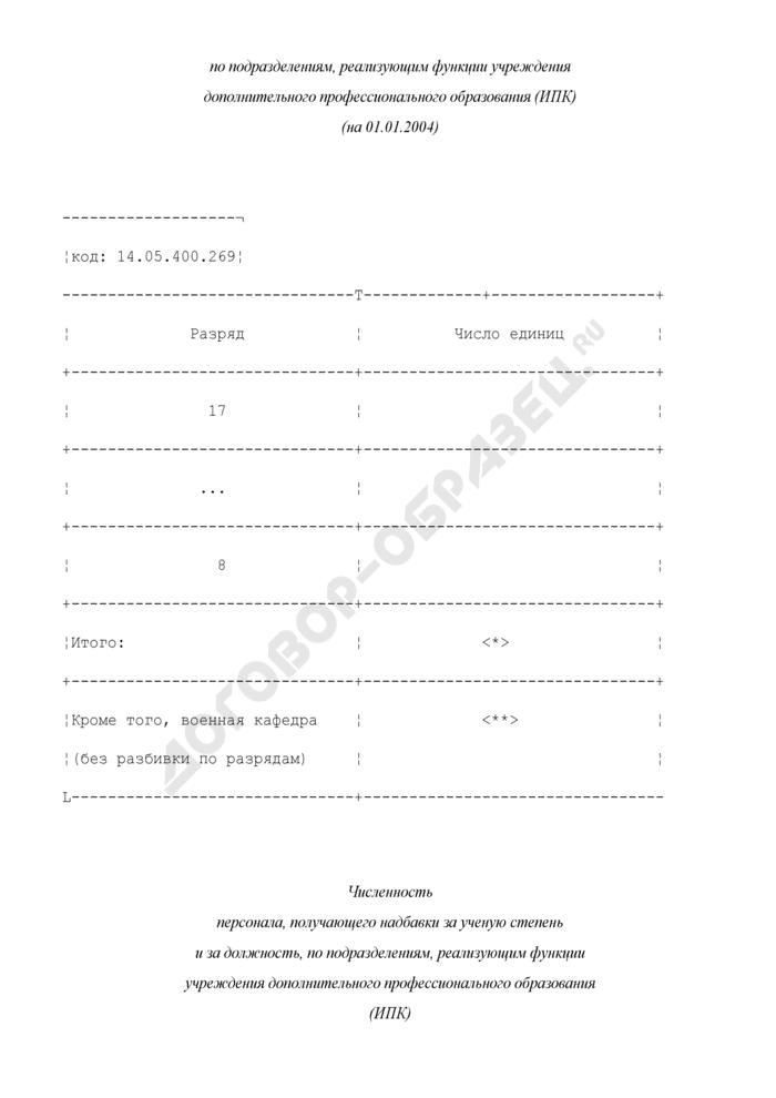 Распределение должностей ППС по разрядам оплаты труда по подразделениям, реализующим функции учреждения дополнительного профессионального образования. Страница 2