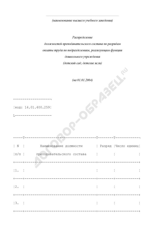Распределение должностей преподавательского состава по разрядам оплаты труда по подразделениям, реализующим функции дошкольного учреждения (детский сад, детские ясли). Страница 1