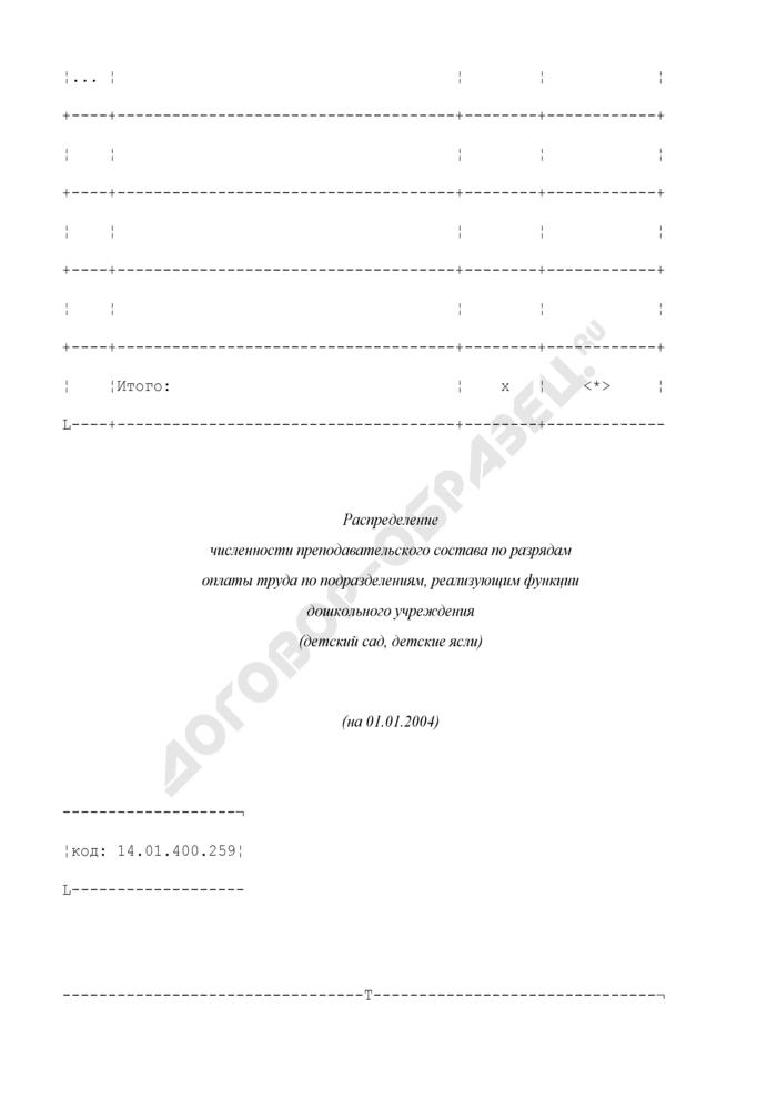 Распределение должностей преподавательского состава по разрядам оплаты труда по подразделениям, реализующим функции дошкольного учреждения (детский сад, детские ясли). Страница 2