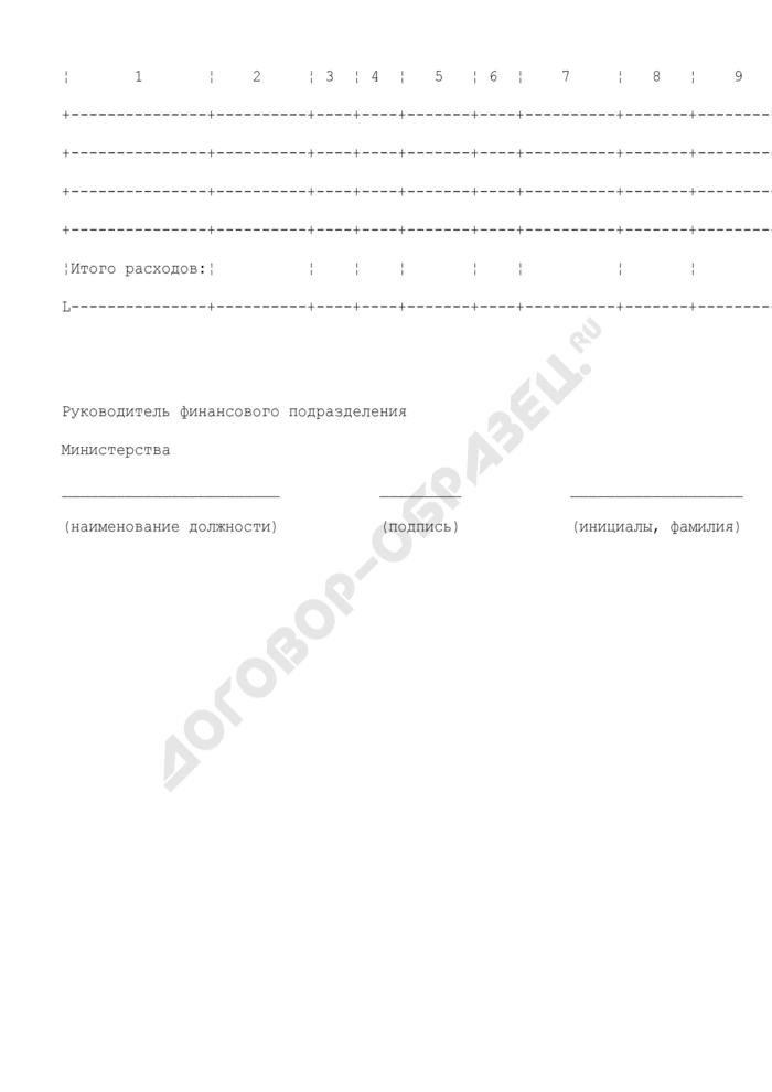 Распределение лимитов бюджетных обязательств Министерства транспорта Российской Федерации (глава 103) на финансовый год и плановый период. Страница 2