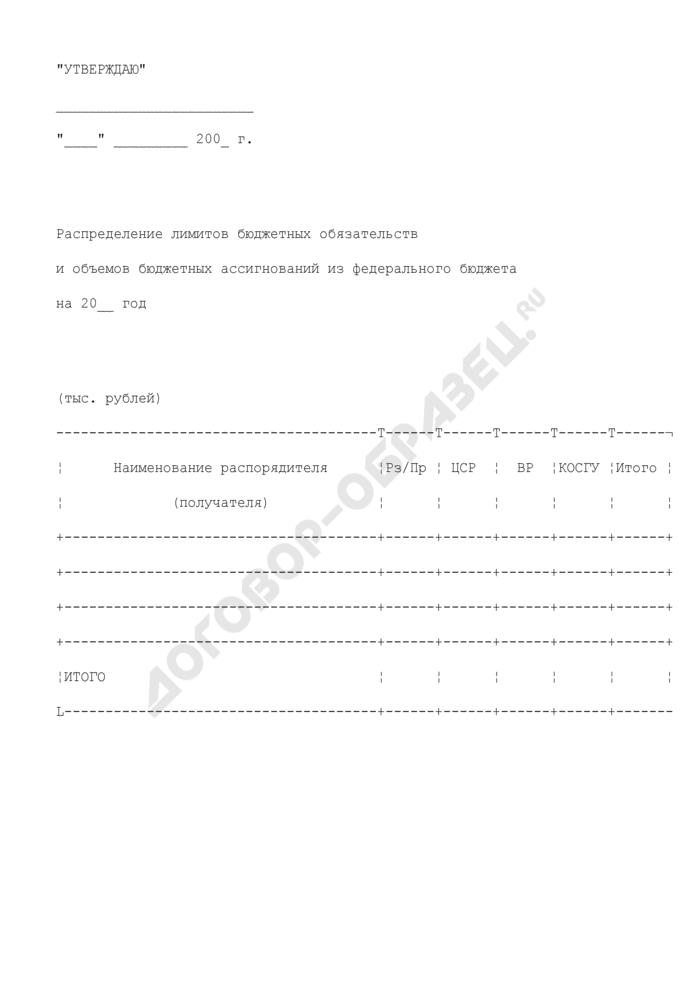 Распределение лимитов бюджетных обязательств и объемов бюджетных ассигнований из федерального бюджета по подведомственным МПР России распорядителям и получателям бюджетных средств. Страница 1
