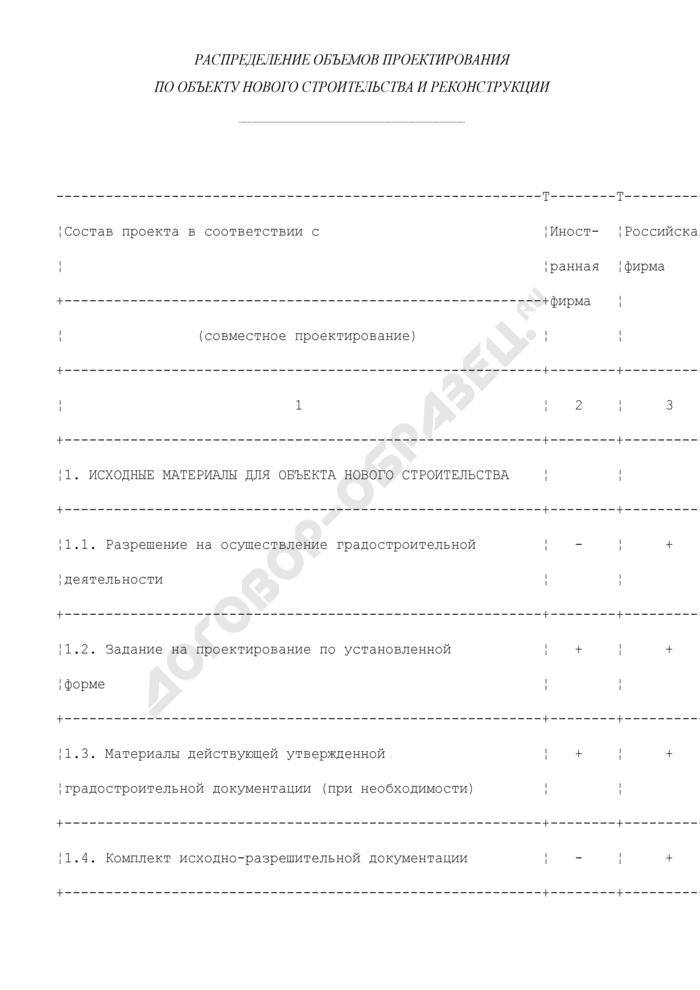 Распределение объемов проектирования по объекту нового строительства и реконструкции. Страница 1