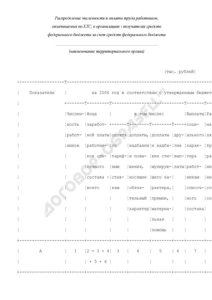 Распределение численности и оплаты труда работников, оплачиваемых по ЕТС, в организациях - получателях средств федерального бюджета за счет средств федерального бюджета. Страница 1