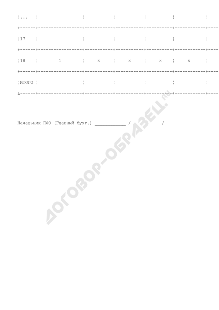 Распределение численности персонала высшего учебного заведения по разрядам оплаты труда (в целом по ВУЗу). Страница 2