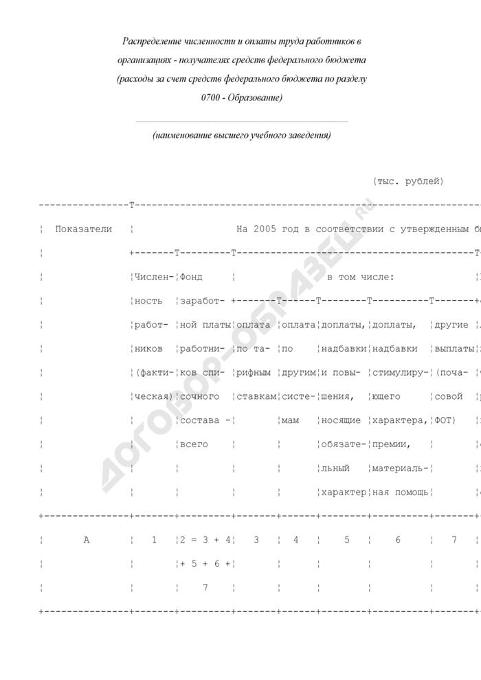 Распределение численности и оплаты труда работников в организациях - получателях средств федерального бюджета (расходы за счет средств федерального бюджета по разделу 0700 - Образование). Страница 1