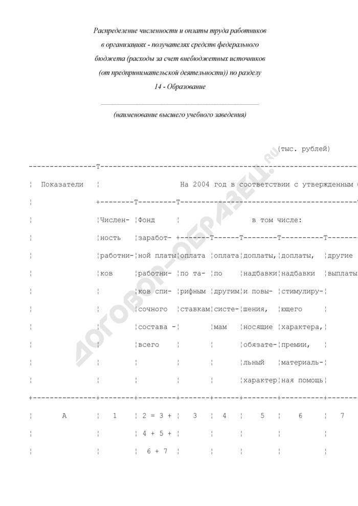Распределение численности и оплаты труда работников в организациях - получателях средств федерального бюджета (расходы за счет внебюджетных источников (от предпринимательской деятельности)) по разделу 14 - Образование. Страница 1