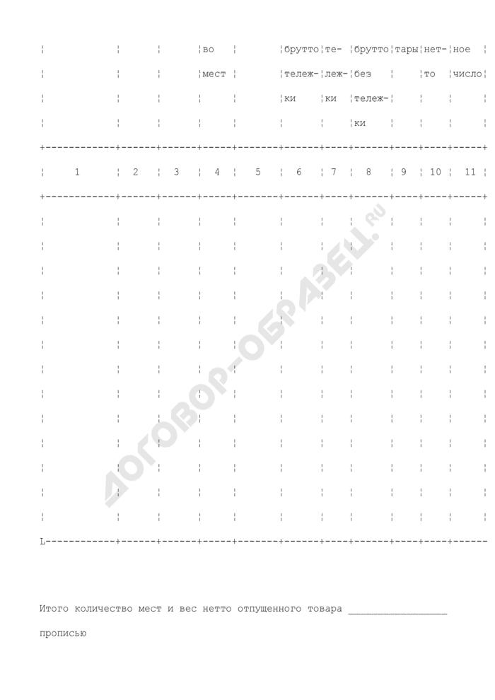 Расходный групповой отвес. Специализированная форма N 28-ОТ. Страница 2
