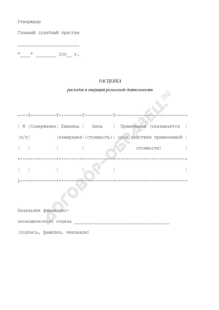 Расценка расходов и операций розыскной деятельности должников. Страница 1