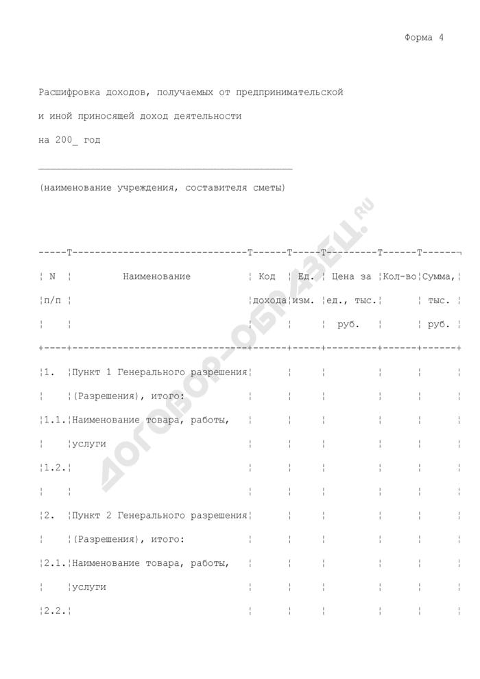 Расшифровка доходов бюджетного учреждения, получаемых от предпринимательской и иной приносящей доход деятельности. Форма N 4. Страница 1