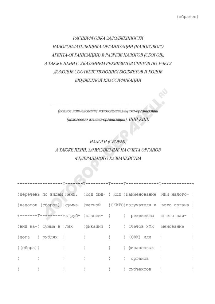 Расшифровка задолженности налогоплательщика - организации (налогового агента - организации) в разрезе налогов (сборов), а также пени с указанием реквизитов счетов по учету доходов соответствующих бюджетов и кодов бюджетной классификации (образец). Страница 1
