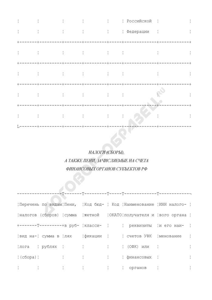 Расшифровка задолженности налогоплательщика - организации (налогового агента - организации) в разрезе налогов (сборов), а также пени с указанием реквизитов счетов по учету доходов соответствующих бюджетов и кодов бюджетной классификации (образец). Страница 2
