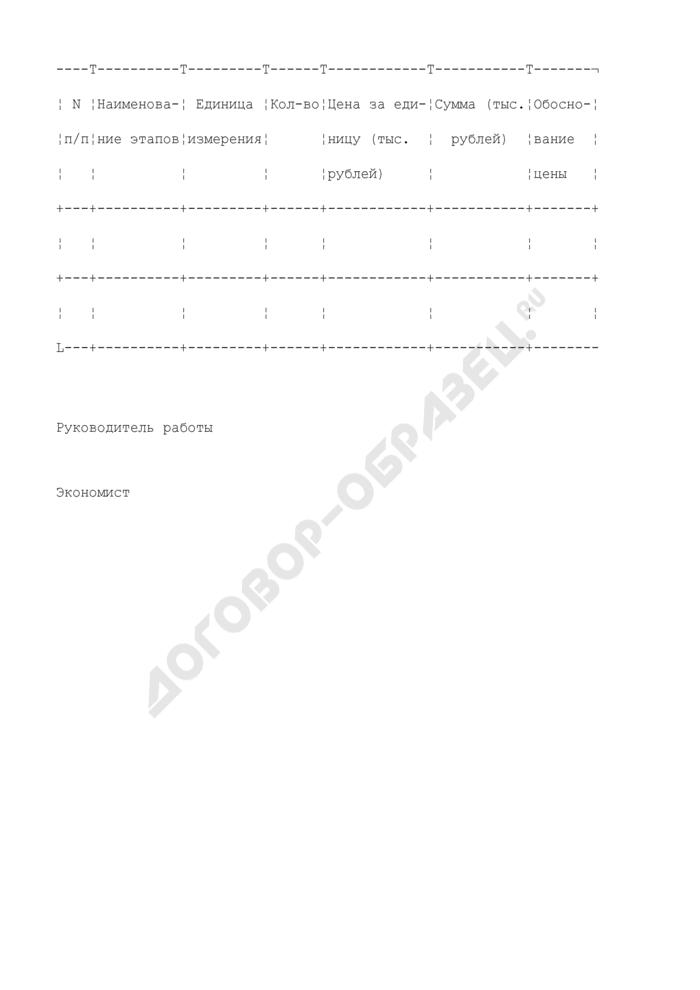 Расшифровка затрат на материалы к расчету структуры цены по государственному контракту (договору) по обеспечению государственных нужд Минобрнауки РФ. Форма N 8. Страница 1