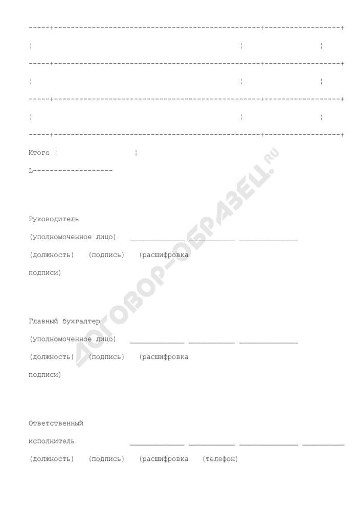 Расшифровка к расчетному документу (при перечислении средств бюджета с единого счета бюджета на счет иного получателя бюджетных средств). Страница 3