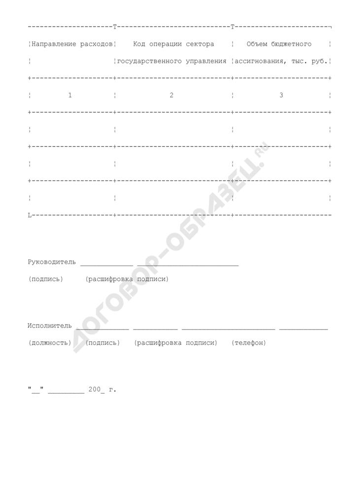 Расшифровка объемов бюджетных ассигнований на исполнение действующих расходных обязательств в 2008 году по кодам операций сектора государственного управления. Страница 2