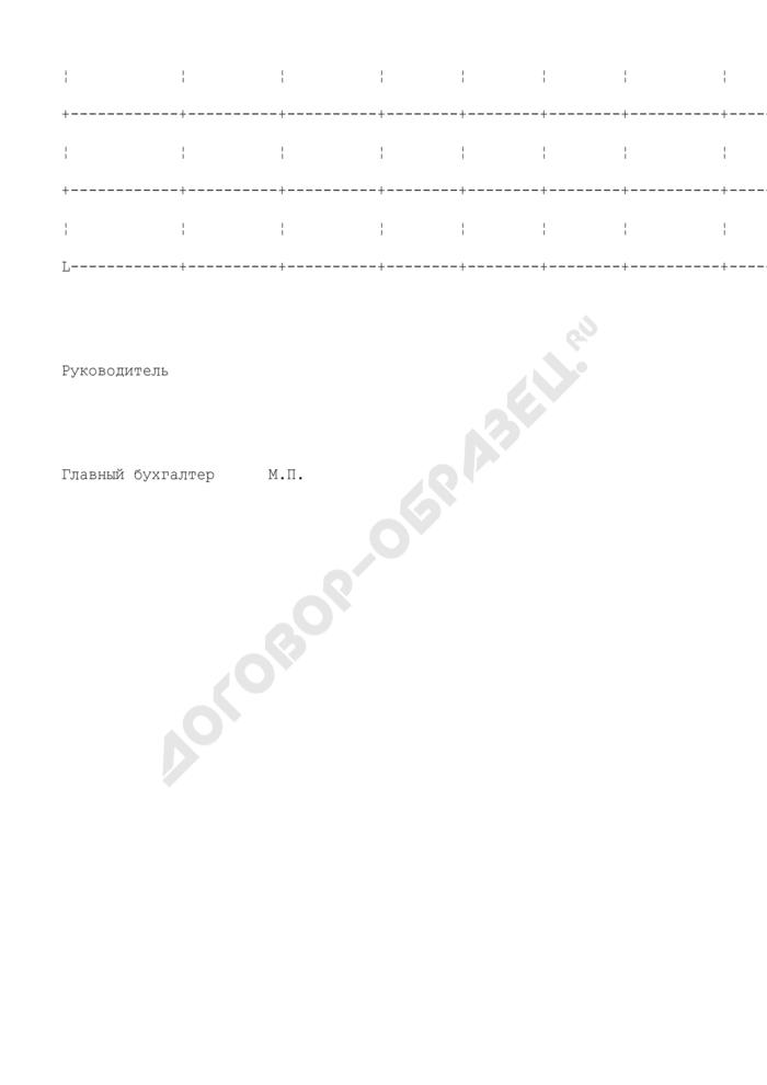 Расшифровка остатков (предоставляется клиентом Волоколамскому финансовому управлению Министерства финансов Московской области). Страница 2