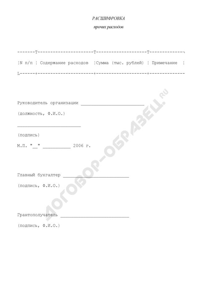 Расшифровка прочих расходов (приложение к смете расходов по гранту к дополнительному соглашению к договору об условиях реализации гранта Президента Российской Федерации для поддержки молодых российских ученых). Форма N 6ГР. Страница 1