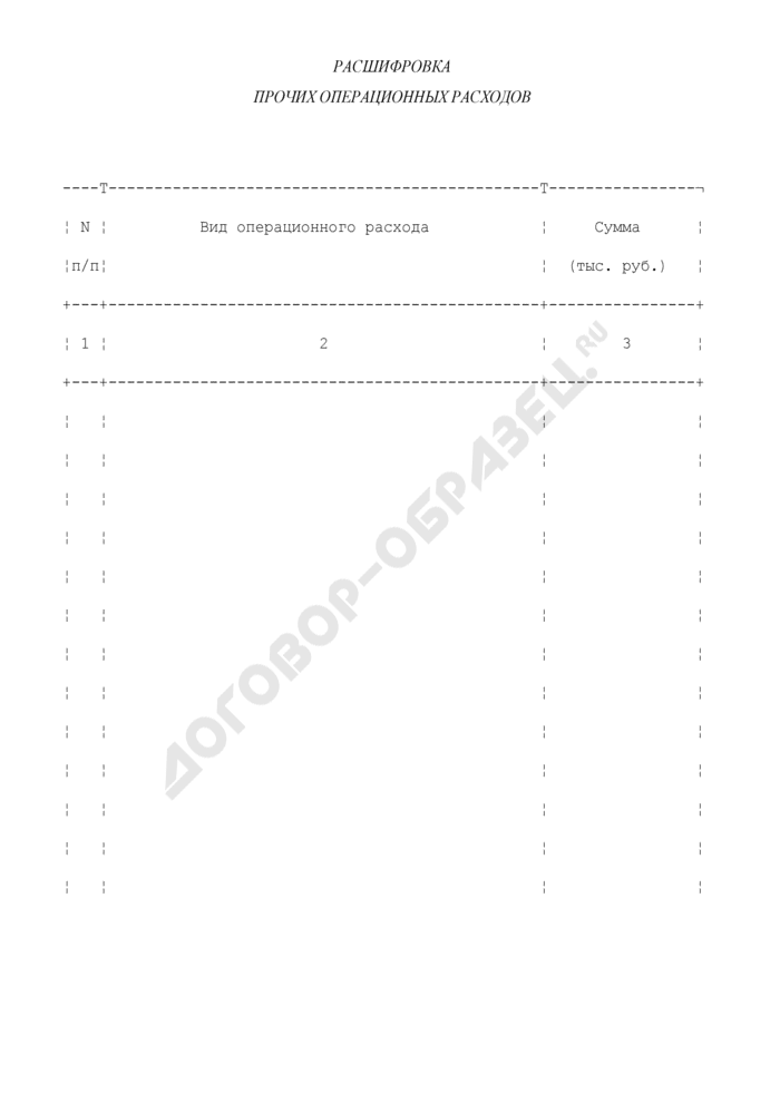 Расшифровка прочих операционных расходов. Страница 1