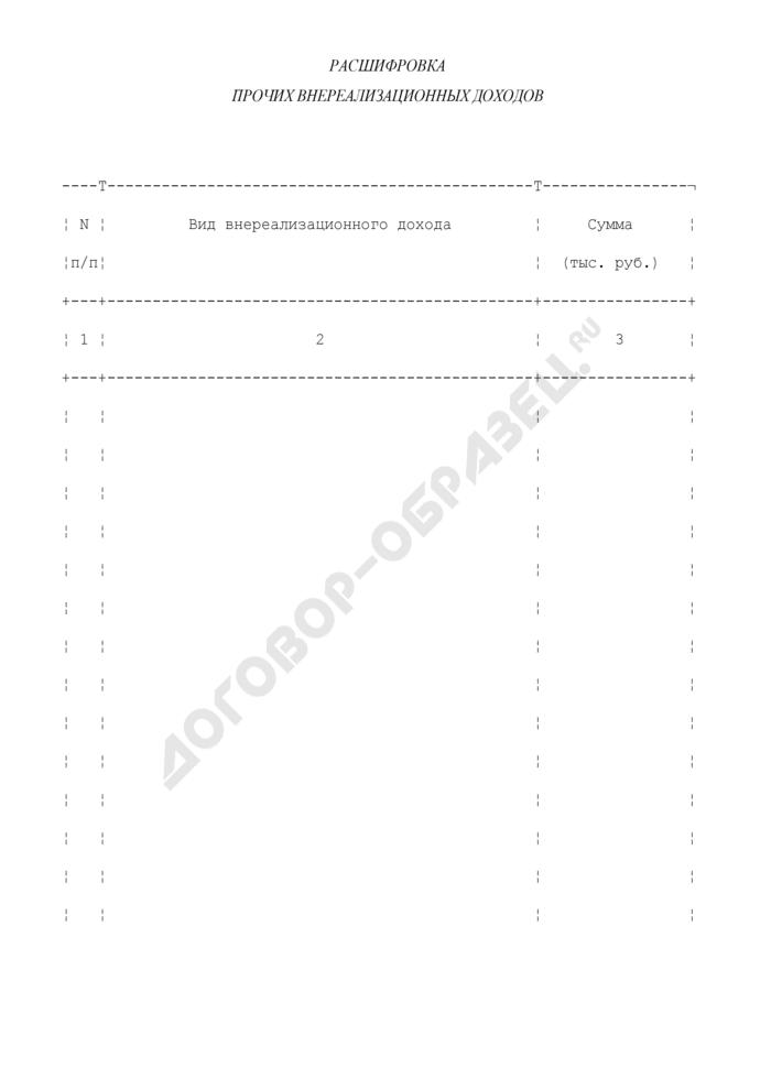Расшифровка прочих внереализационных доходов. Страница 1