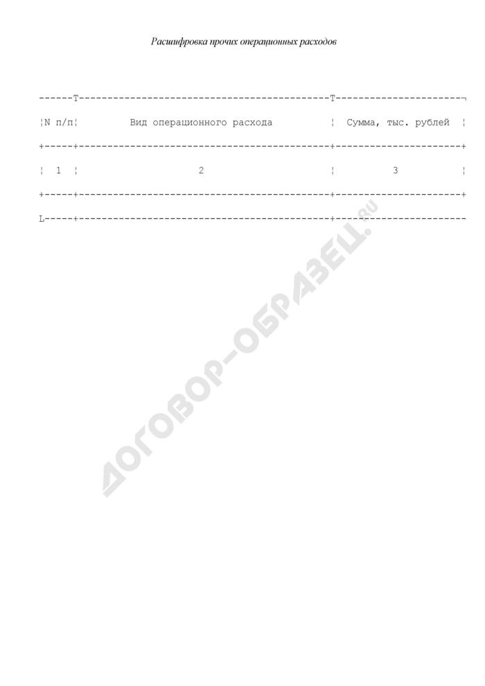 Расшифровка прочих операционных расходов, представляемая федеральными государственными унитарными предприятиями и федеральными государственными учреждениями, находящимися в ведении Федеральной службы по экологическому, технологическому и атомному надзору, для рассмотрения Балансовой комиссией. Страница 1