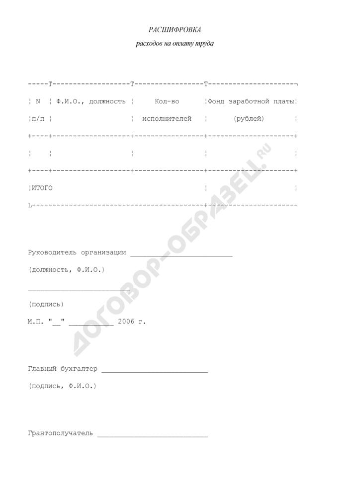 Расшифровка расходов на оплату труда (приложение к смете расходов по гранту к дополнительному соглашению к договору об условиях реализации гранта Президента Российской Федерации для поддержки молодых российских ученых). Форма N 1ГР. Страница 1