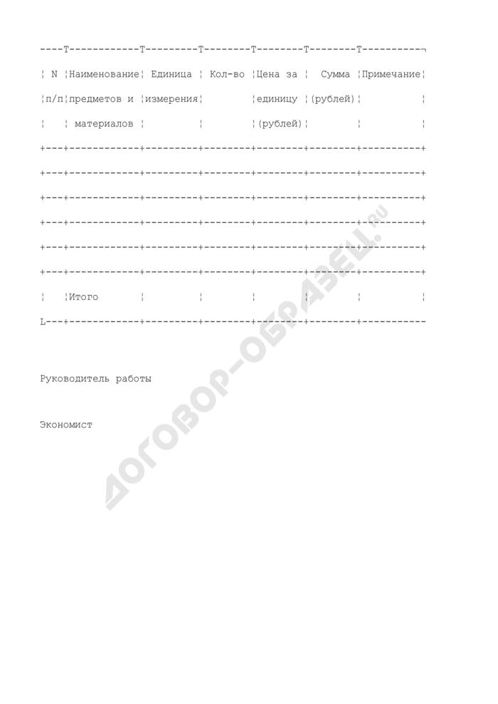 Расшифровка расходов на увеличение стоимости материальных запасов по государственному контракту (договору) по обеспечению государственных нужд Минобрнауки РФ. Форма N 14. Страница 1
