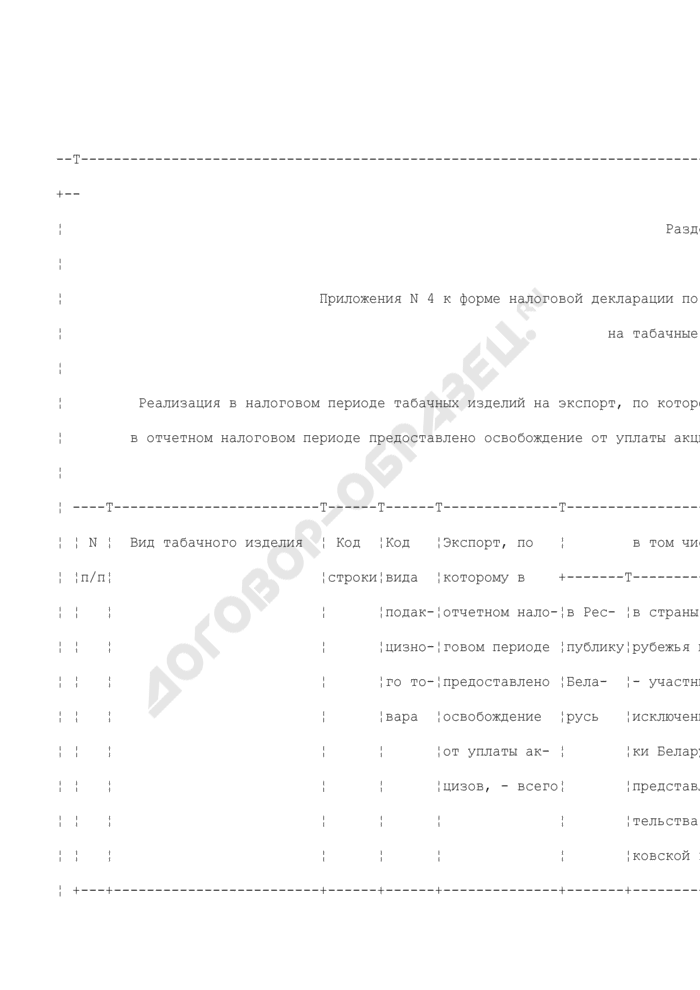 Реализация в налоговом периоде табачных изделий на экспорт, по которой в отчетном налоговом периоде предоставлено освобождение от уплаты акцизов (приложение к налоговой декларации по акцизам на табачные изделия). Страница 1