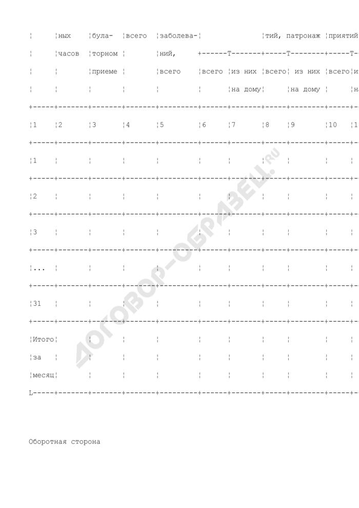 Дневник учета работы медицинской сестры участковой. Учетная форма N 039/у-1-06. Страница 2