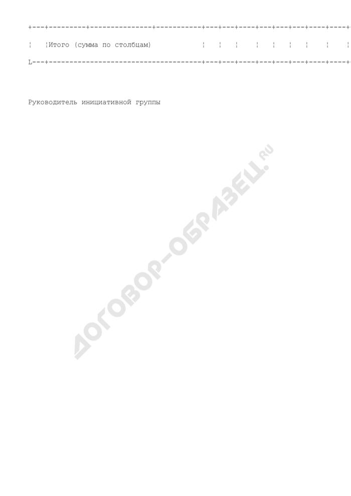Результаты заочного голосования собственников (представителей собственника) на территории города Фрязино Московской области. Страница 2