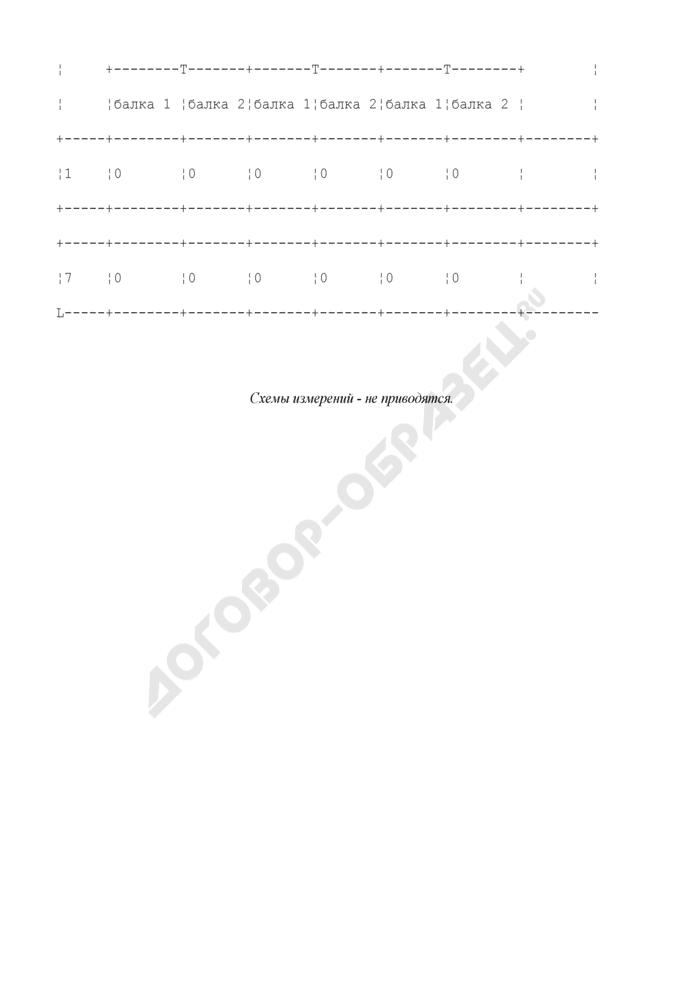 Результаты измерения геометрических параметров металлоконструкции мостового электрического крана. Страница 2