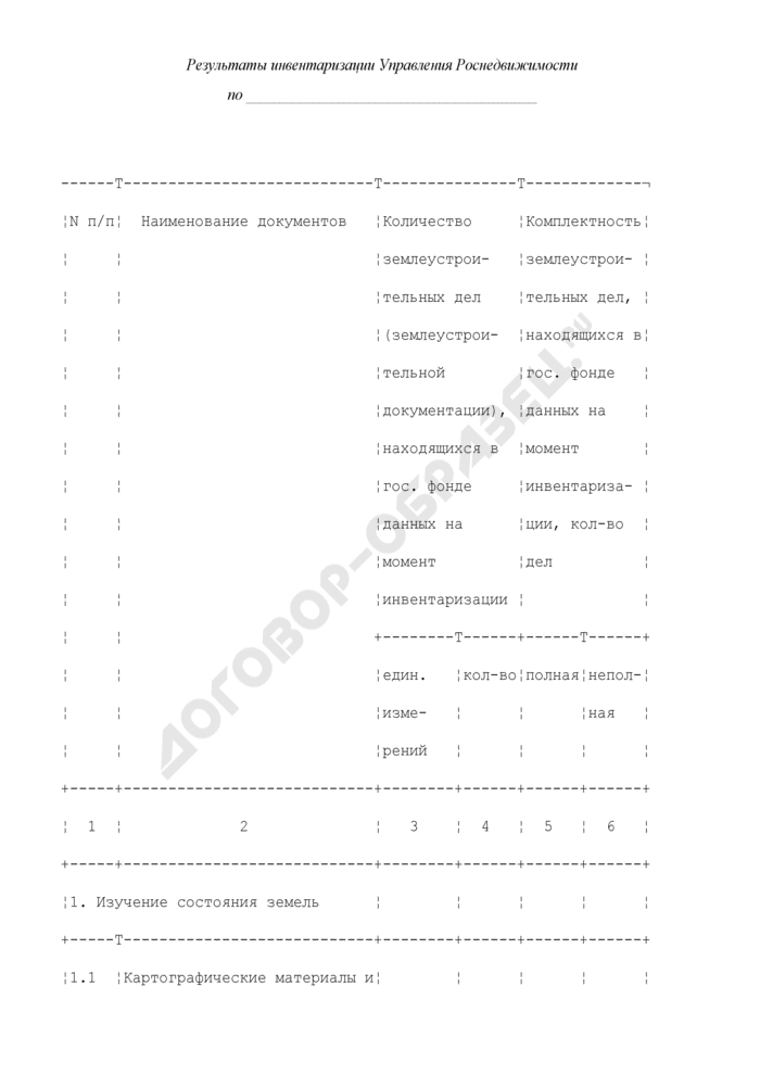 Результаты инвентаризации Управления Роснедвижимости. Страница 1