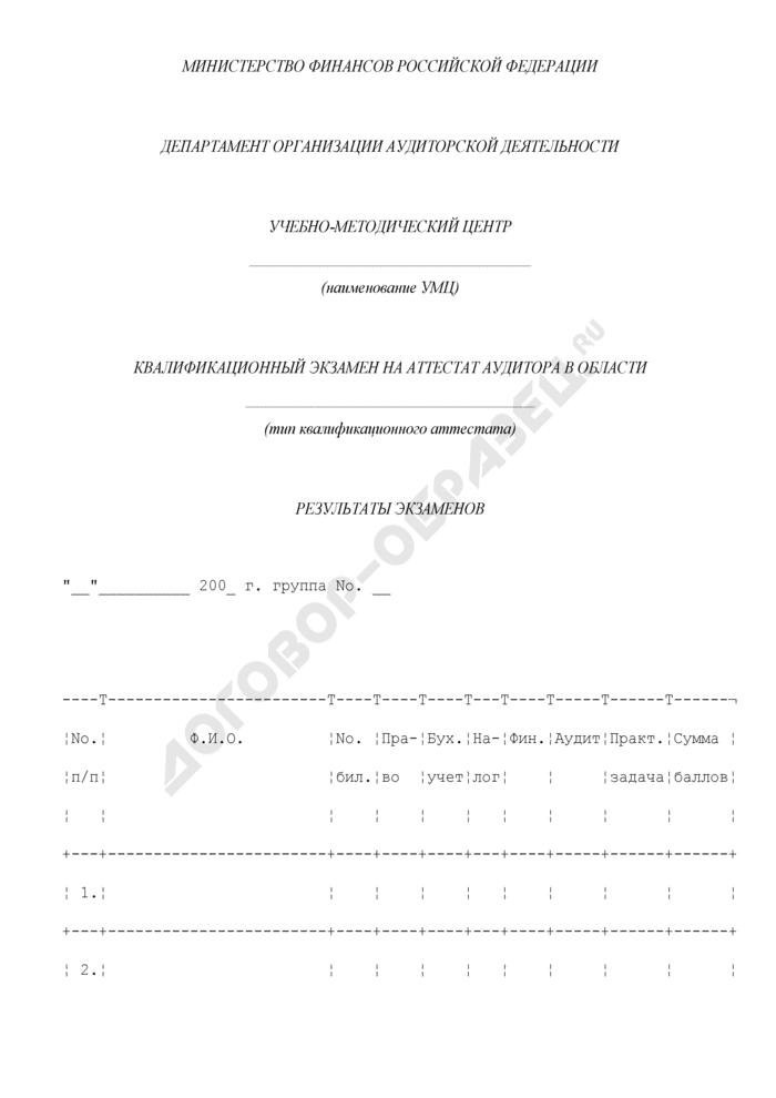 Результаты квалификационных экзаменов на аттестат аудитора. Страница 1