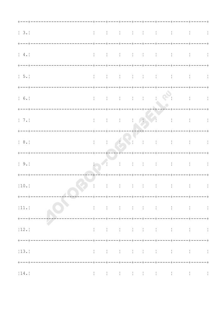 Результаты квалификационных экзаменов на аттестат аудитора. Страница 2