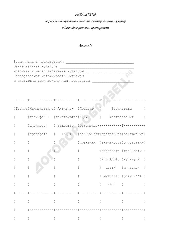 Результаты определения чувствительности бактериальных культур к дезинфекционным препаратам. Страница 1