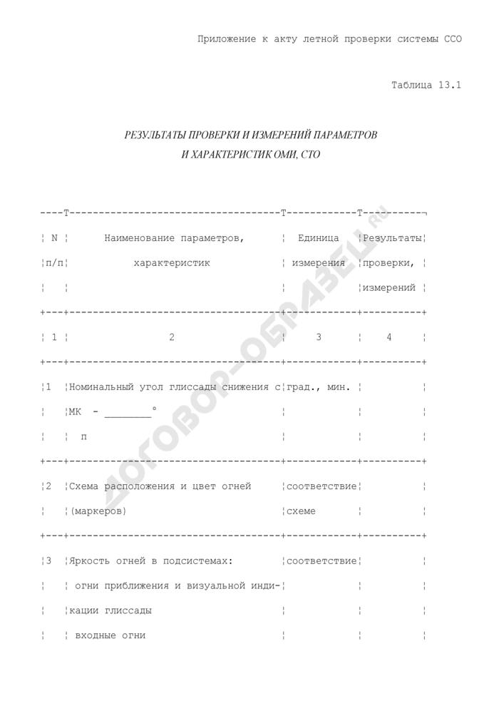 Результаты проверки и измерений параметров и характеристик системы светосигнального оборудования аэродромов (приложение к акту летной проверки системы светосигнального оборудования аэродромов). Страница 1
