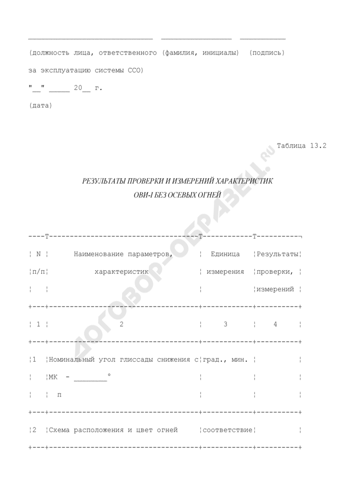 Результаты проверки и измерений параметров и характеристик системы светосигнального оборудования аэродромов (приложение к акту летной проверки системы светосигнального оборудования аэродромов). Страница 3