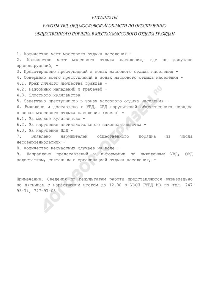 Результаты работы УВД, ОВД Московской области по обеспечению общественного порядка в местах массового отдыха граждан. Страница 1