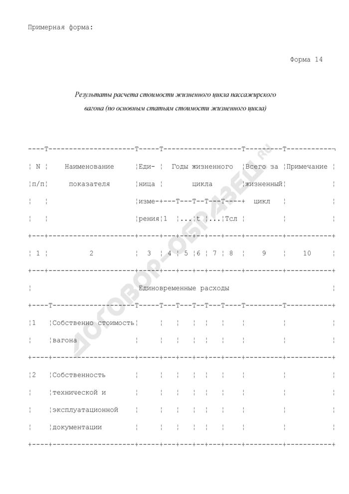 Результаты расчета стоимости жизненного цикла пассажирского вагона (по основным статьям стоимости жизненного цикла). Форма N 14. Страница 1