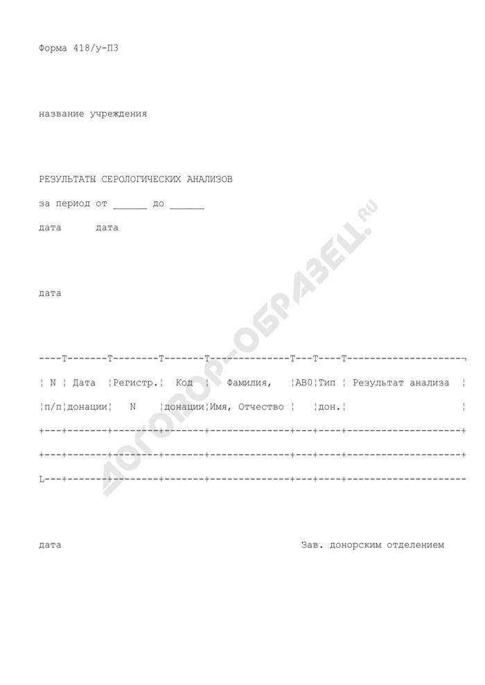 Результаты серологических анализов. Форма N 418/у-П3. Страница 1