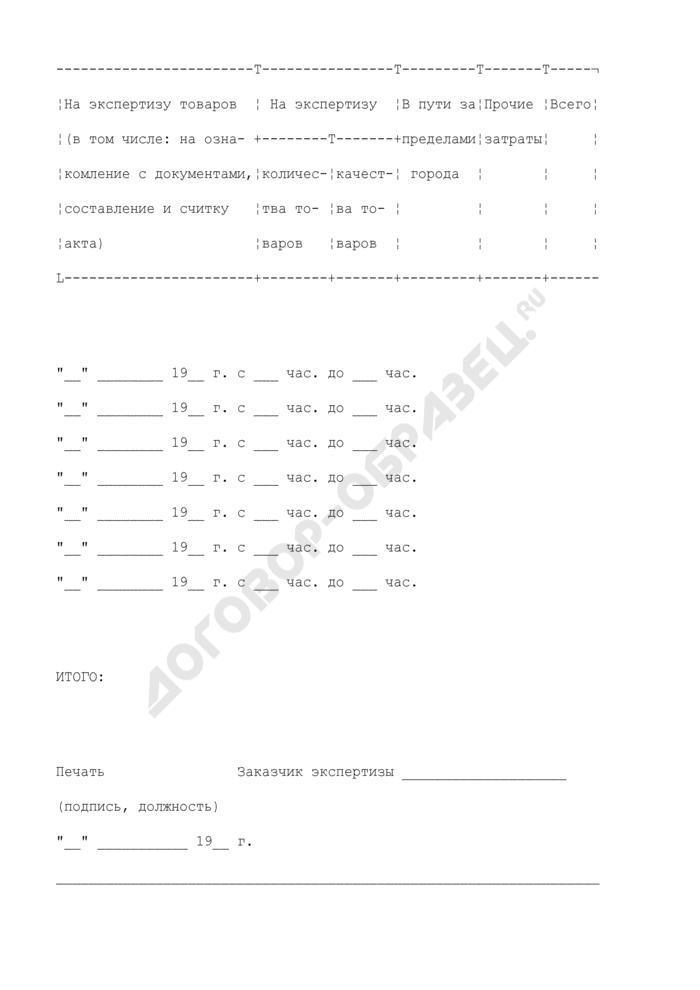 Результаты экспертизы товаров, проверенных первично, вторично экспертами Торгово-промышленной палаты СССР. Страница 3