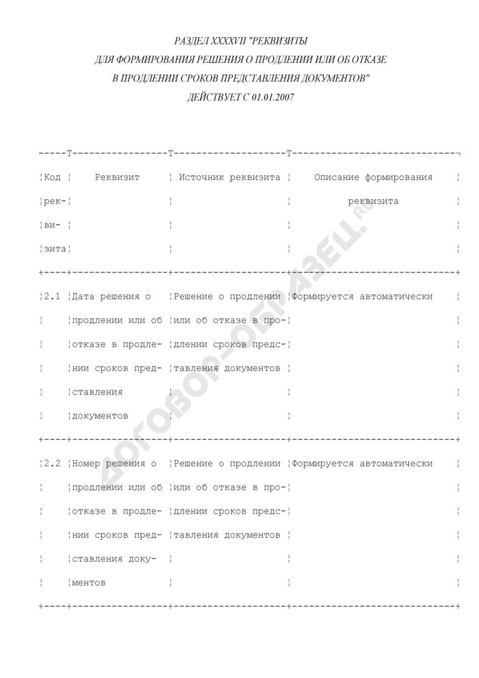 Реквизиты для формирования решения о продлении или об отказе в продлении сроков представления документов (раздел XXXXVII). Страница 1