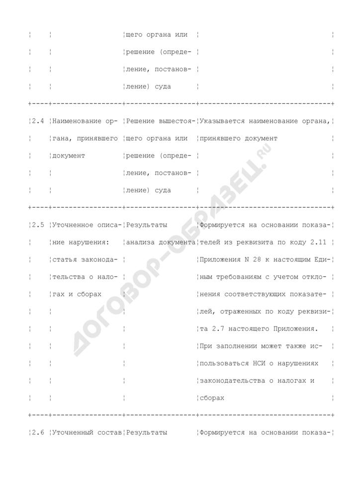 Реквизиты для формирования уточненных показателей результатов иных мероприятий налогового контроля на основании документов вышестоящих налоговых органов и (или) судов (раздел LIV). Страница 2