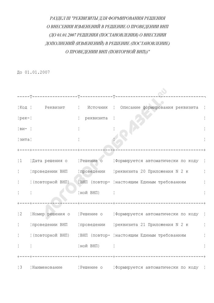 Реквизиты для формирования решения о внесении изменений в решение о проведении ВНП (до 01.01.2007 решения (постановления) о внесении дополнений (изменений) в решение (постановление) о проведении ВНП (повторной ВНП)) (раздел III). Страница 1