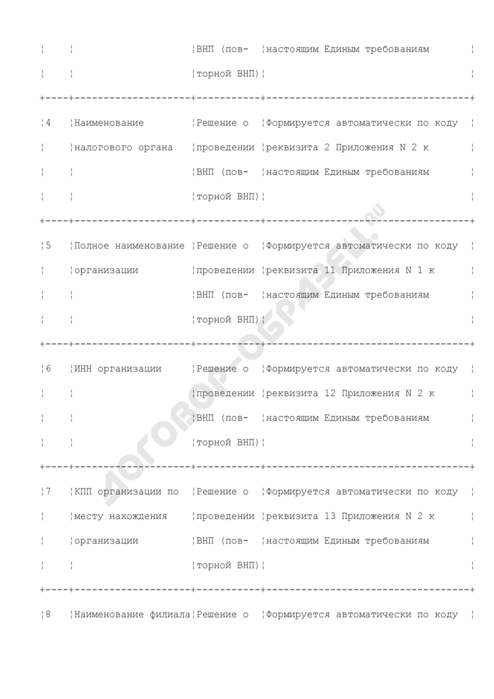 Реквизиты для формирования решения о приостановлении (возобновлении) проведения выездной налоговой проверки (до 01.01.2007 решения о приостановлении выездной (повторной выездной) налоговой проверки) (раздел IV). Страница 2