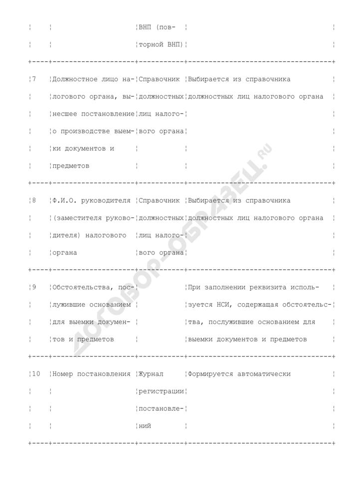 Реквизиты для формирования постановления о производстве выемки документов и предметов (раздел VI). Страница 3