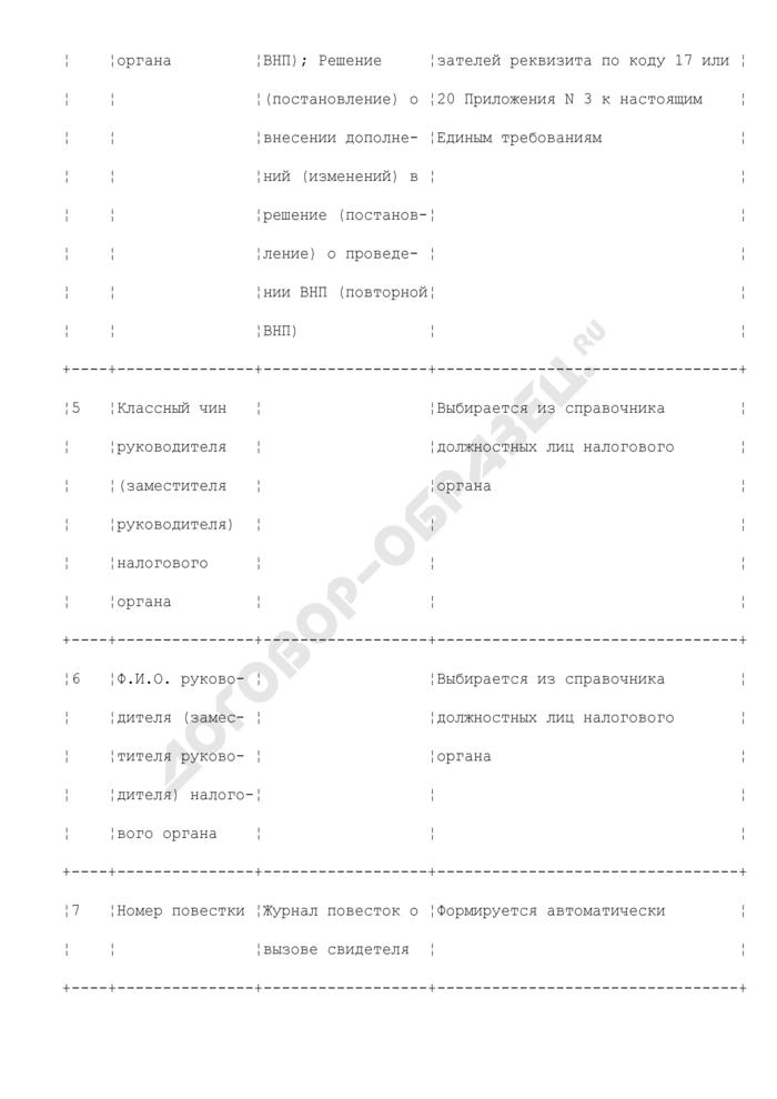 Реквизиты для формирования повестки о вызове свидетеля (раздел XIII). Страница 2