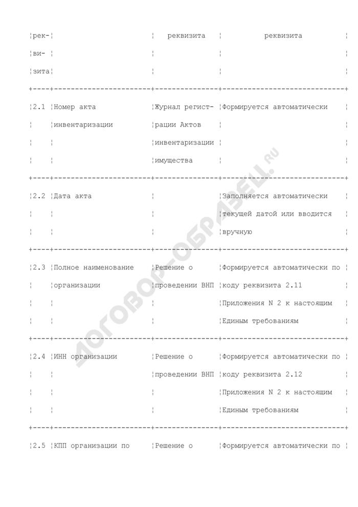 Реквизиты для формирования акта инвентаризации (раздел XX). Страница 3