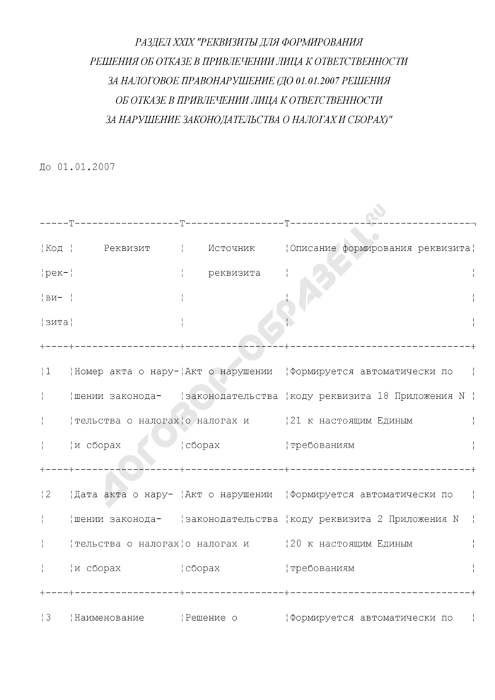 Реквизиты для формирования решения об отказе в привлечении лица к ответственности за налоговое правонарушение (до 01.01.2007 решения об отказе в привлечении лица к ответственности за нарушение законодательства о налогах и сборах) (раздел XXIX). Страница 1