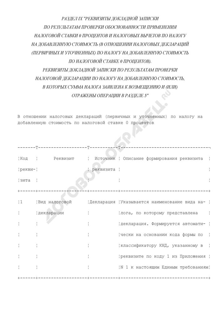 Реквизиты докладной записки по результатам проверки обоснованности применения налоговой ставки 0 процентов и налоговых вычетов по налогу на добавленную стоимость (в отношении налоговых деклараций (первичных и уточненных) по налогу на добавленную стоимость по налоговой ставке 0 процентов). Реквизиты докладной записки по результатам проверки налоговой декларации по налогу на добавленную стоимость, в которых сумма налога заявлена к возмещению и (или) отражены операции в разделе 5 (раздел IX). Страница 1