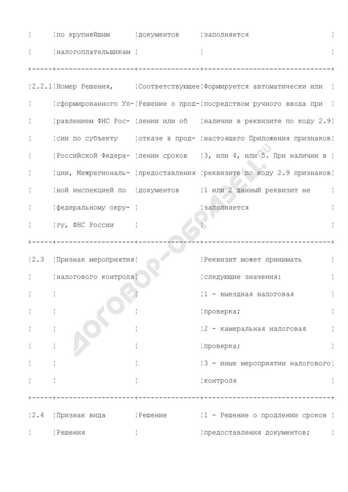 Реквизиты, используемые для формирования журнала регистрации решений о продлении или об отказе в продлении сроков предоставления документов (раздел LI). Страница 2